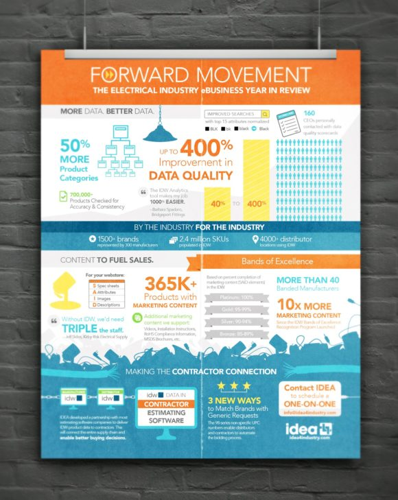 IDEA Infographic